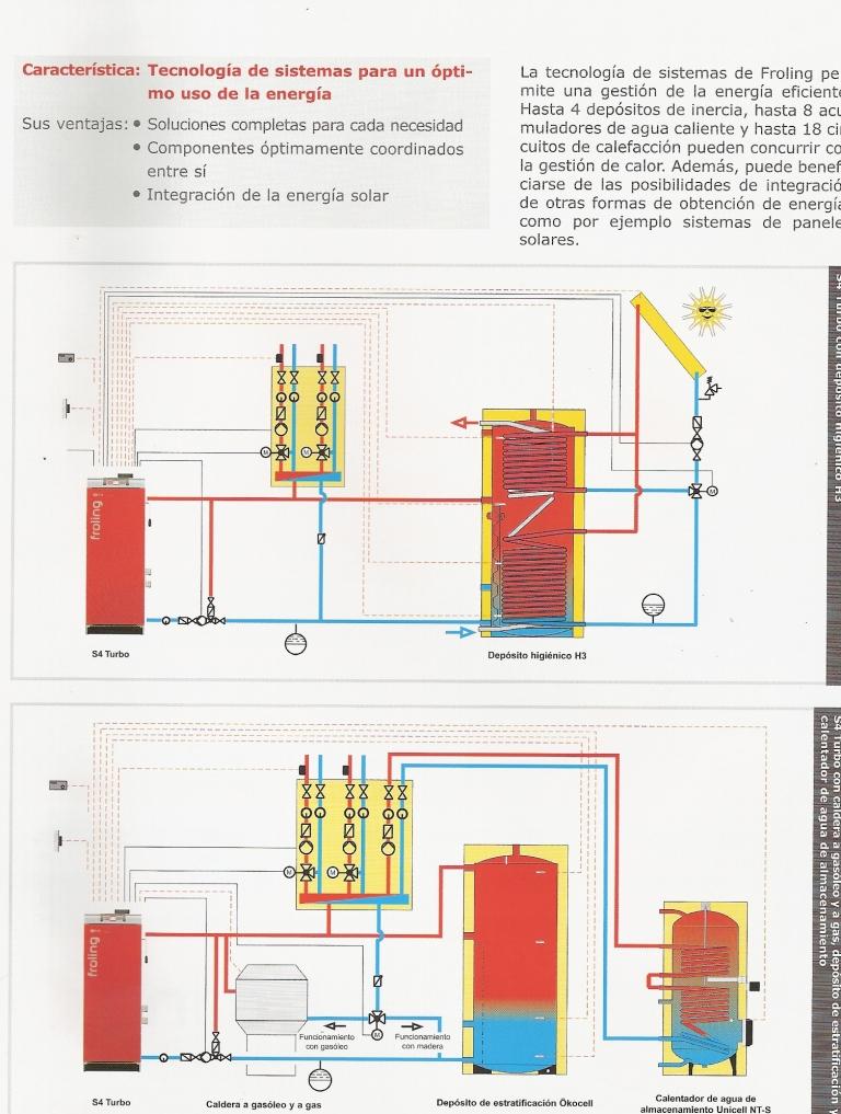 Calefacci n berokuntza - Calefaccion lena radiadores ...